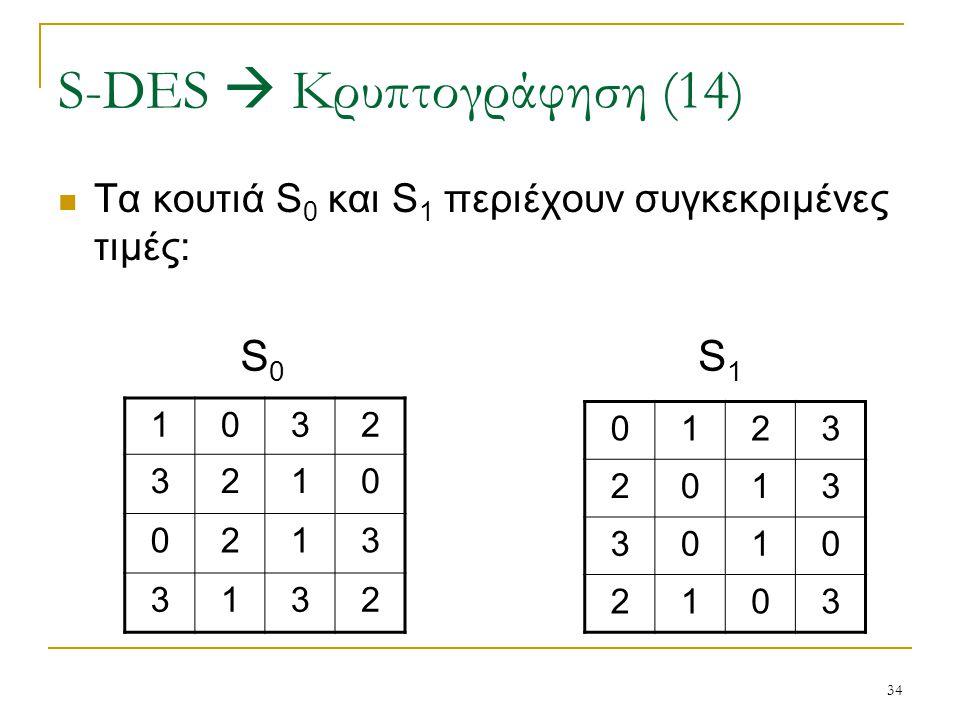 34 Τα κουτιά S 0 και S 1 περιέχουν συγκεκριμένες τιμές: S-DES  Κρυπτογράφηση (14) 1032 3210 0213 3132 0123 2013 3010 2103 S0S0 S1S1