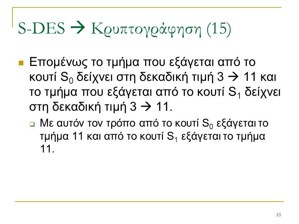 35 Επομένως το τμήμα που εξάγεται από το κουτί S 0 δείχνει στη δεκαδική τιμή 3  11 και το τμήμα που εξάγεται από το κουτί S 1 δείχνει στη δεκαδική τι