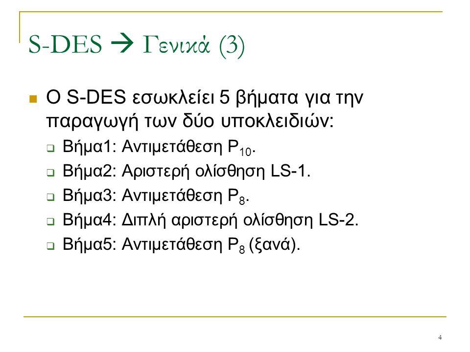 4 Ο S-DES εσωκλείει 5 βήματα για την παραγωγή των δύο υποκλειδιών:  Βήμα1: Αντιμετάθεση P 10.  Βήμα2: Αριστερή ολίσθηση LS-1.  Βήμα3: Αντιμετάθεση