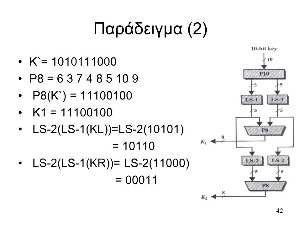 42 K`= 1010111000 P8 = 6 3 7 4 8 5 10 9 P8(K`) = 11100100 K1 = 11100100 LS-2(LS-1(KL))=LS-2(10101) = 10110 LS-2(LS-1(KR))= LS-2(11000) = 00011 Παράδει