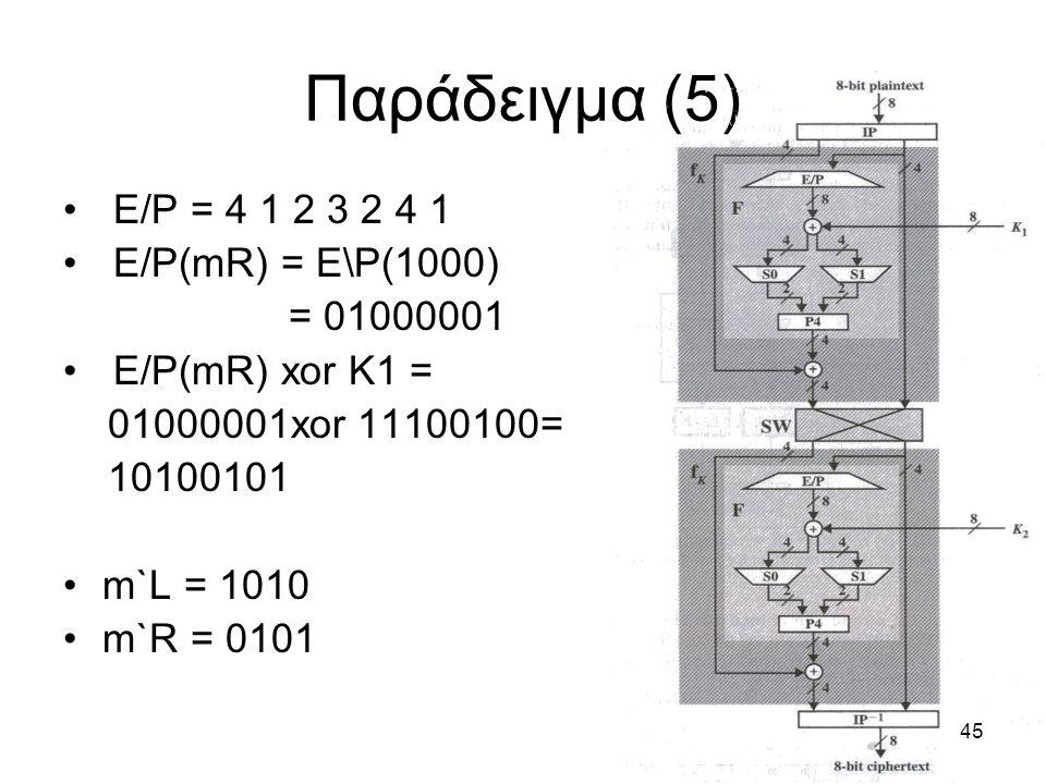 45 E/P = 4 1 2 3 2 4 1 E/P(mR) = E\P(1000) = 01000001 E/P(mR) xor K1 = 01000001xor 11100100= 10100101 m`L = 1010 m`R = 0101 Παράδειγμα (5)