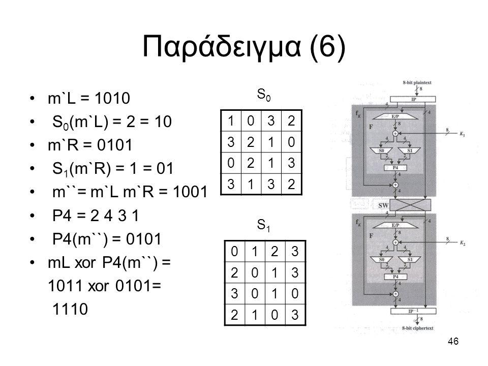 46 Παράδειγμα (6) m`L = 1010 S 0 (m`L) = 2 = 10 m`R = 0101 S 1 (m`R) = 1 = 01 m``= m`L m`R = 1001 P4 = 2 4 3 1 P4(m``) = 0101 mL xor P4(m``) = 1011 xo