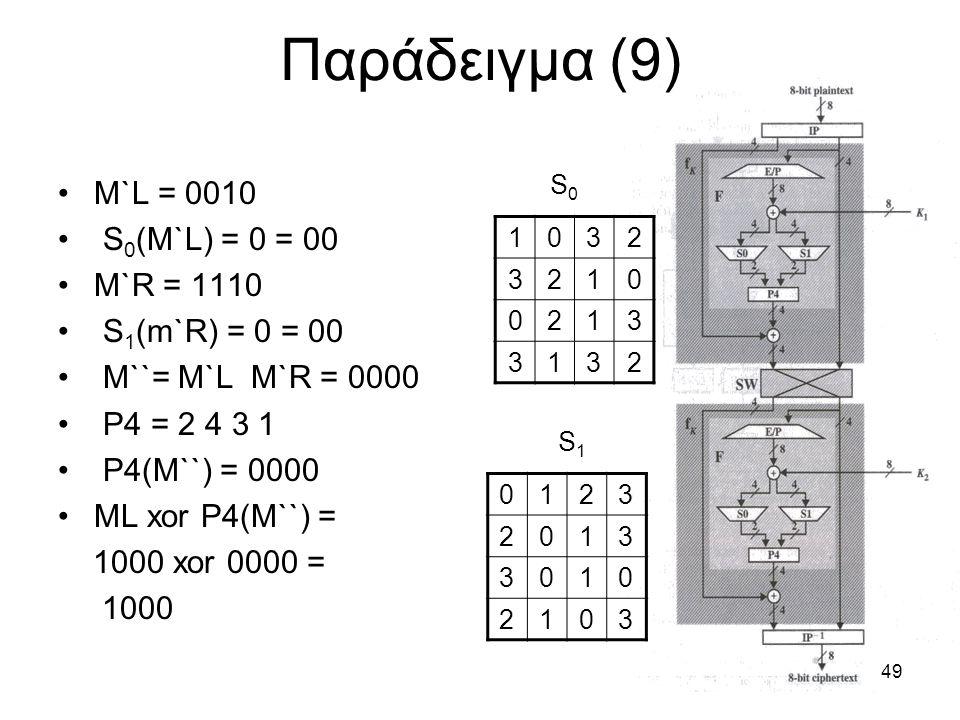 49 M`L = 0010 S 0 (M`L) = 0 = 00 M`R = 1110 S 1 (m`R) = 0 = 00 M``= M`L M`R = 0000 P4 = 2 4 3 1 P4(M``) = 0000 ML xor P4(M``) = 1000 xor 0000 = 1000 Π
