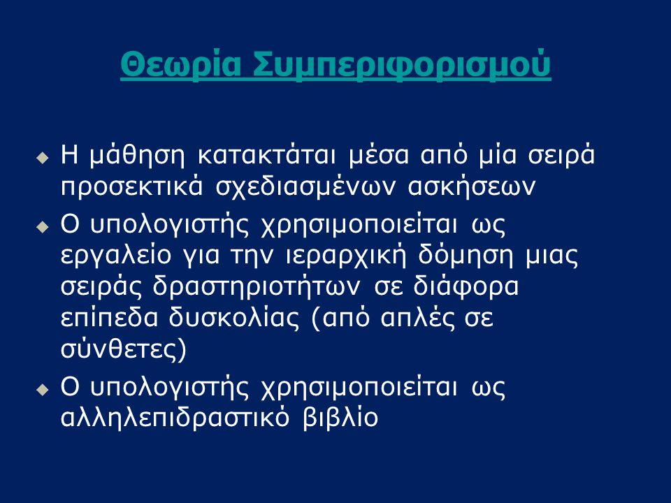 Θεωρία Συμπεριφορισμού   Η μάθηση κατακτάται μέσα από μία σειρά προσεκτικά σχεδιασμένων ασκήσεων   Ο υπολογιστής χρησιμοποιείται ως εργαλείο για την ιεραρχική δόμηση μιας σειράς δραστηριοτήτων σε διάφορα επίπεδα δυσκολίας (από απλές σε σύνθετες)   Ο υπολογιστής χρησιμοποιείται ως αλληλεπιδραστικό βιβλίο