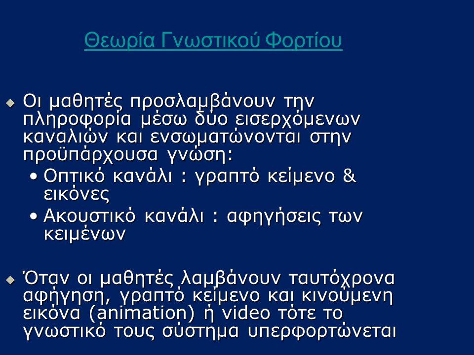 Θεωρία Γνωστικού Φορτίου  Οι μαθητές προσλαμβάνουν την πληροφορία μέσω δύο εισερχόμενων καναλιών και ενσωματώνονται στην προϋπάρχουσα γνώση: Οπτικό κανάλι : γραπτό κείμενο & εικόνεςΟπτικό κανάλι : γραπτό κείμενο & εικόνες Ακουστικό κανάλι : αφηγήσεις των κειμένωνΑκουστικό κανάλι : αφηγήσεις των κειμένων  Όταν οι μαθητές λαμβάνουν ταυτόχρονα αφήγηση, γραπτό κείμενο και κινούμενη εικόνα (animation) ή video τότε το γνωστικό τους σύστημα υπερφορτώνεται