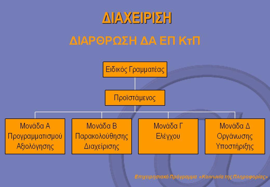 Επιχειρησιακό Πρόγραμμα «Κοινωνία της Πληροφορίας» ΔΙΑΧΕΙΡΙΣΗ