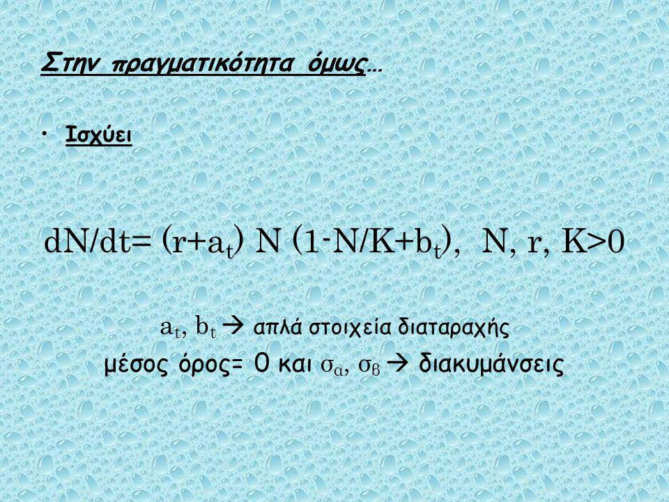 Τι είναι ο 1/f θόρυβος Θόρυβος τυχαιότητα Αποτελεί μια ταλάντωση του συστήματος Πλήθος εξωτερικοί ως προς το σύστημα παράγοντες (Σ.Σγαρδέλης1998-1999)