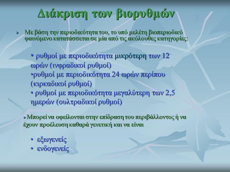 Διάκριση των βιορυθμών  Με βάση την περιοδικότητα του, το υπό μελέτη βιοπεριοδικό φαινόμενο κατατάσσεται σε μία από τις ακόλουθες κατηγορίες: ρυθμοί