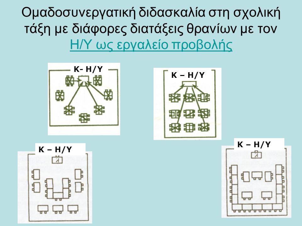 Ομαδοσυνεργατική διδασκαλία στη σχολική τάξη με διάφορες διατάξεις θρανίων με τον Η/Υ ως εργαλείο προβολής Η/Υ ως εργαλείο προβολής Κ- Η/Υ Κ – Η/Υ