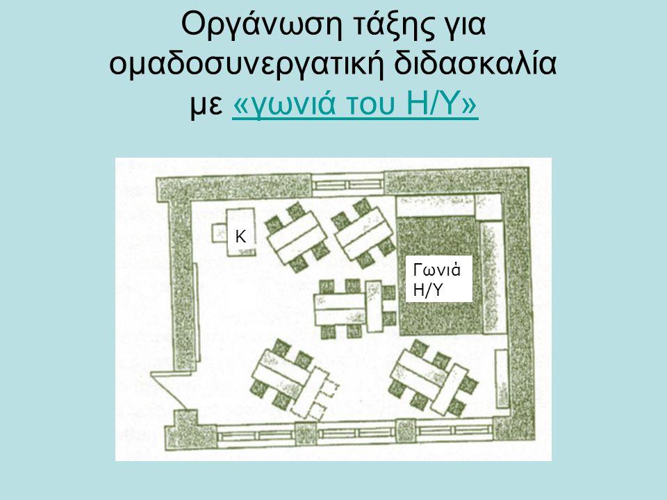 Οργάνωση τάξης για ομαδοσυνεργατική διδασκαλία με «γωνιά του Η/Υ»«γωνιά του Η/Υ» Γωνιά Η/Υ Κ