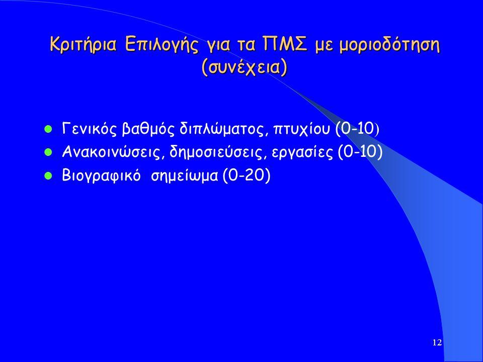 Κριτήρια Επιλογής για τα ΠΜΣ με μοριοδότηση (συνέχεια) Γενικός βαθμός διπλώματος, πτυχίου (0-10 ) Ανακοινώσεις, δημοσιεύσεις, εργασίες (0-10) Bιογραφι
