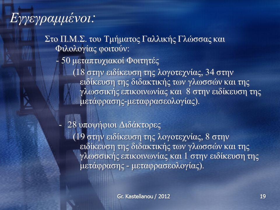 Gr. Kastellanou / 201219 Εγγεγραμμένοι : Στο Π.Μ.Σ.