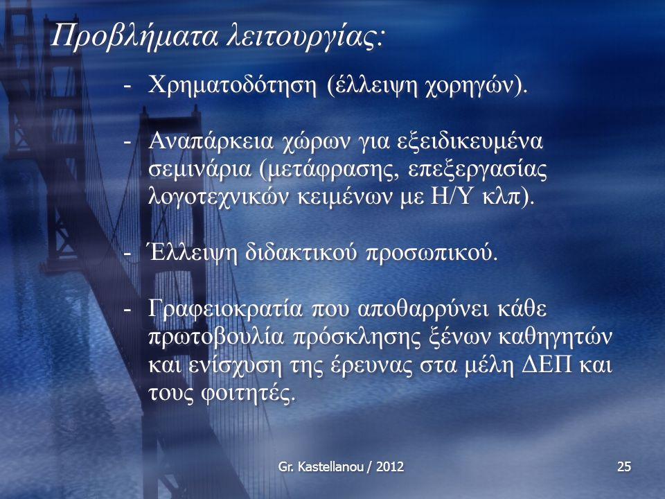 Gr. Kastellanou / 201225 Προβλήματα λειτουργίας: -Χρηματοδότηση (έλλειψη χορηγών).