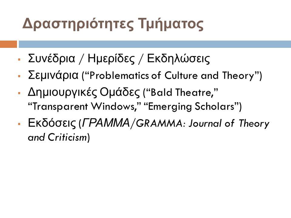 """Δραστηριότητες Τμήματος  Συνέδρια / Ημερίδες / Εκδηλώσεις  Σεμινάρια (""""Problematics of Culture and Theory"""")  Δημιουργικές Ομάδες (""""Bald Theatre,"""" """""""