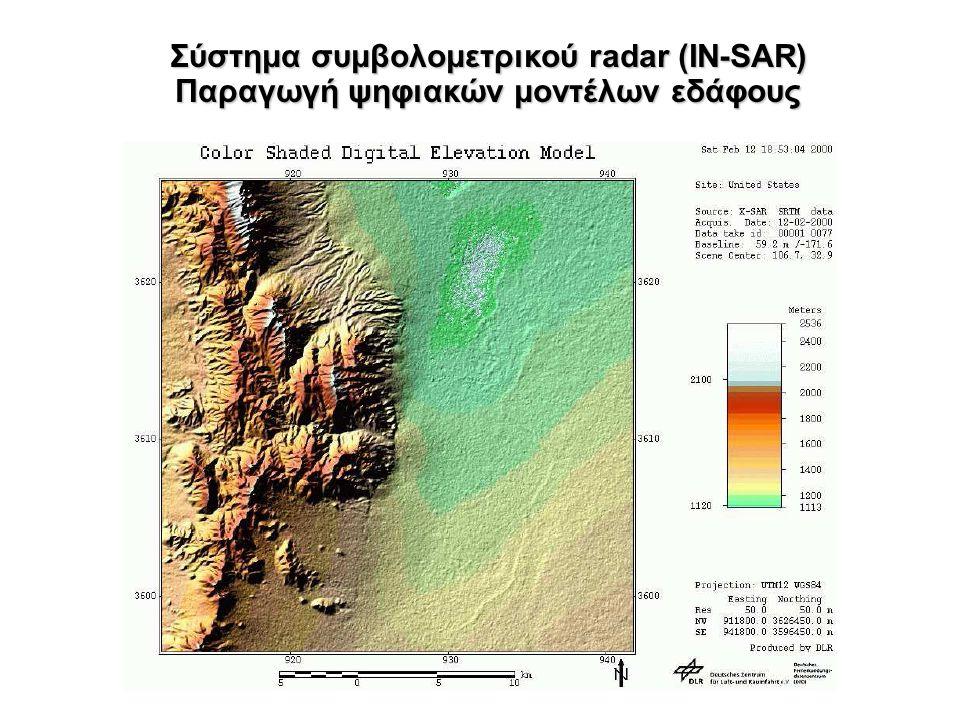 Σύστημα συμβολομετρικού radar (IN-SAR) Παραγωγή ψηφιακών μοντέλων εδάφους