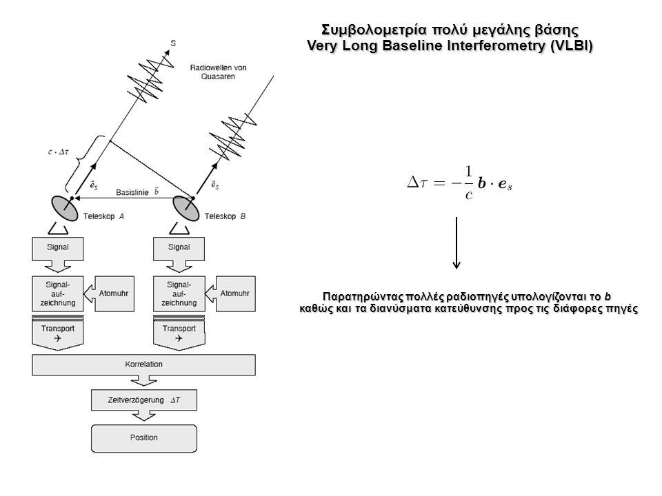 Σύστημα συμβολομετρικού radar (IN-SAR) Συμβολομετρικά Διαγράμματα (Interferograms)