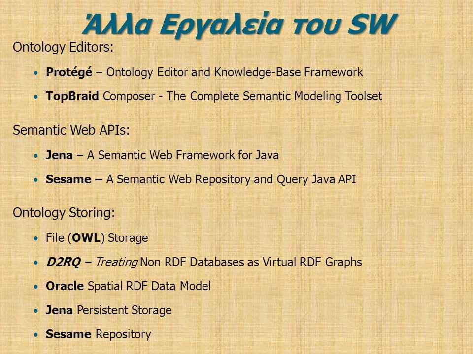Άλλα Εργαλεία του SW Ontology Editors: Protégé – Ontology Editor and Knowledge-Base Framework TopBraid Composer - The Complete Semantic Modeling Toolset Semantic Web APIs: Jena – A Semantic Web Framework for Java Sesame – A Semantic Web Repository and Query Java API Ontology Storing: File (OWL) Storage D2RQ – Treating Non RDF Databases as Virtual RDF Graphs Oracle Spatial RDF Data Model Jena Persistent Storage Sesame Repository