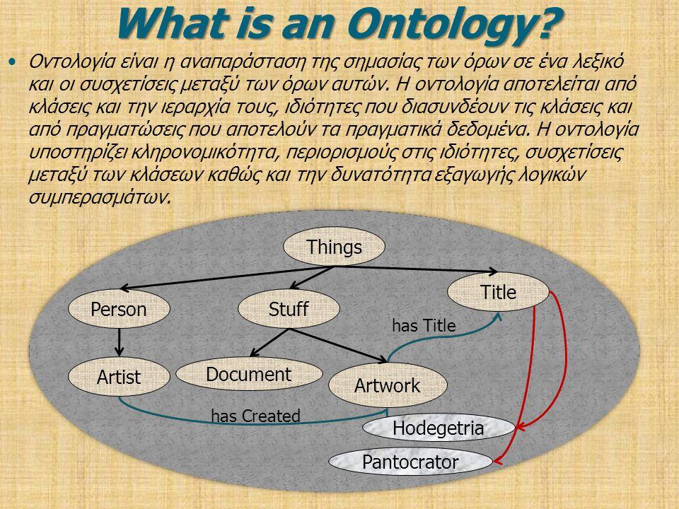 Οντολογία είναι η αναπαράσταση της σημασίας των όρων σε ένα λεξικό και οι συσχετίσεις μεταξύ των όρων αυτών.