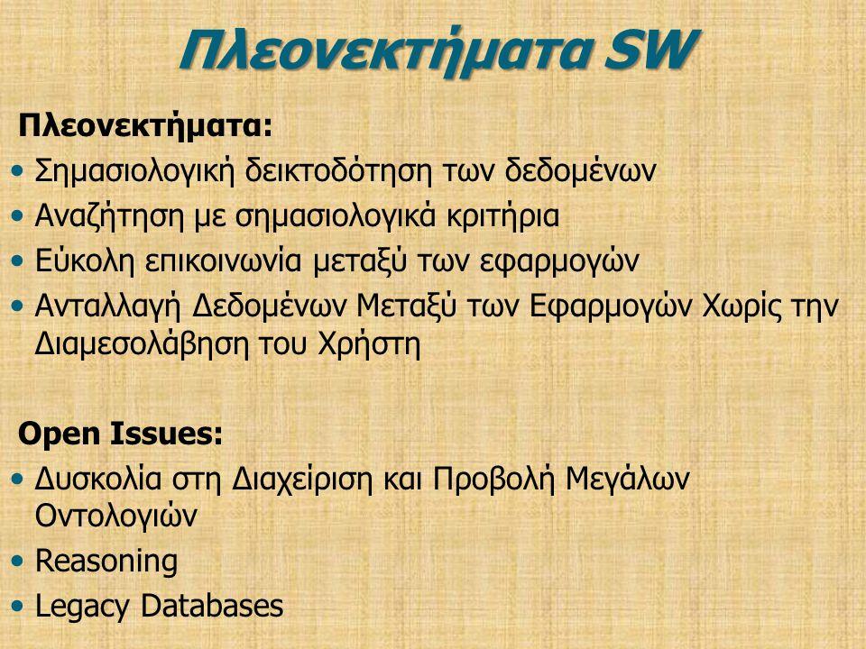 Πλεονεκτήματα: Σημασιολογική δεικτοδότηση των δεδομένων Αναζήτηση με σημασιολογικά κριτήρια Εύκολη επικοινωνία μεταξύ των εφαρμογών Ανταλλαγή Δεδομένων Μεταξύ των Εφαρμογών Χωρίς την Διαμεσολάβηση του Χρήστη Open Issues: Δυσκολία στη Διαχείριση και Προβολή Μεγάλων Οντολογιών Reasoning Legacy Databases Πλεονεκτήματα SW