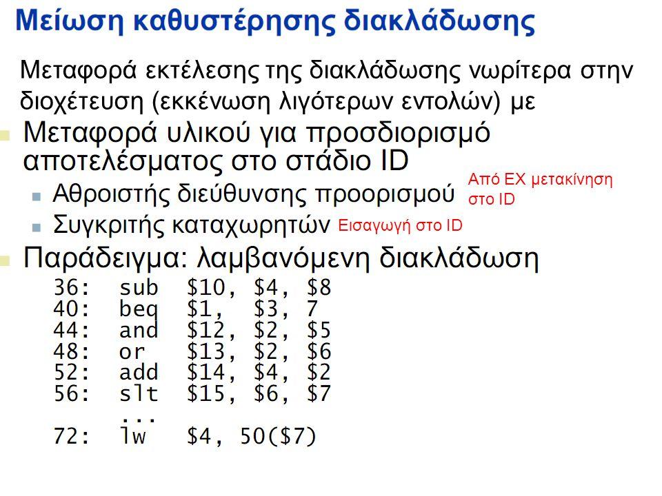 Μεταφορά εκτέλεσης της διακλάδωσης νωρίτερα στην διοχέτευση (εκκένωση λιγότερων εντολών) με Εισαγωγή στο ID Από EX μετακίνηση στο ID