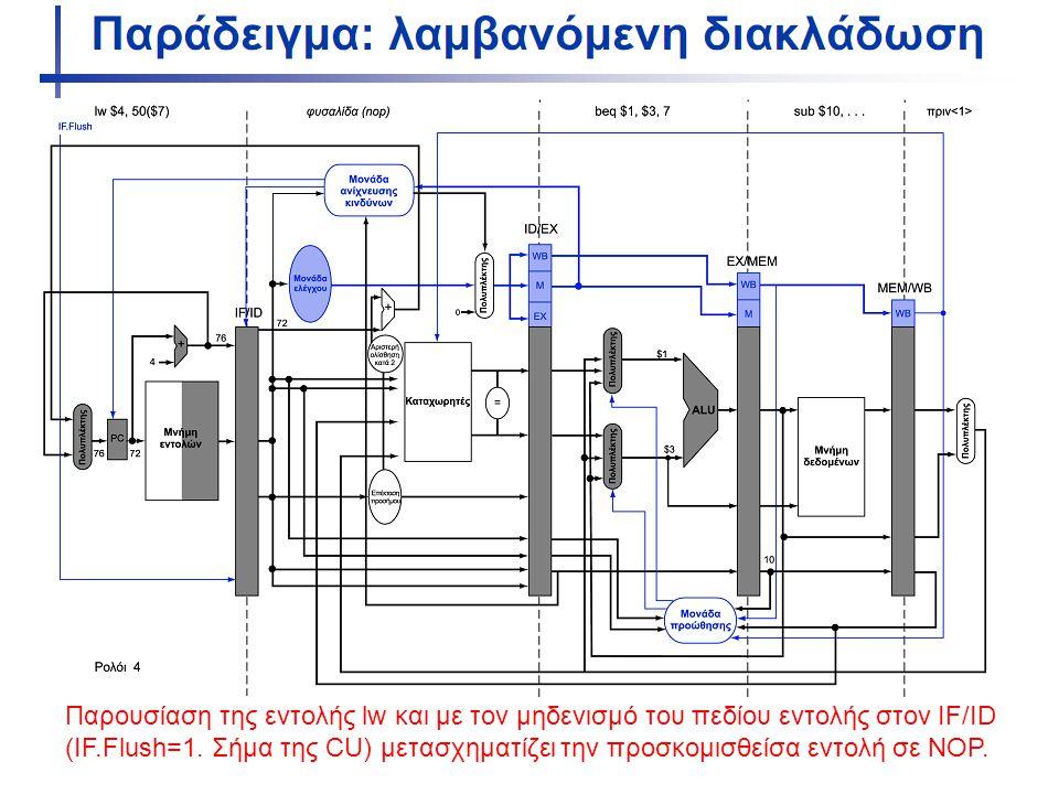 Παρουσίαση της εντολής lw και με τον μηδενισμό του πεδίου εντολής στον IF/ID (IF.Flush=1.
