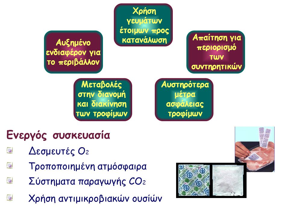 Χρήση γευμάτων έτοιμων προς κατανάλωση Απαίτηση για περιορισμό των συντηρητικών Αυστηρότερα μέτρα ασφάλειας τροφίμων Μεταβολές στην διανομή και διακίνηση των τροφίμων Ενεργός συσκευασία Δεσμευτές Ο 2 Τροποποιημένη ατμόσφαιρα Σύστηματα παραγωγής CΟ 2 Χρήση αντιμικροβιακών ουσίών Αυξημένο ενδιαφέρον για το περιβάλλον