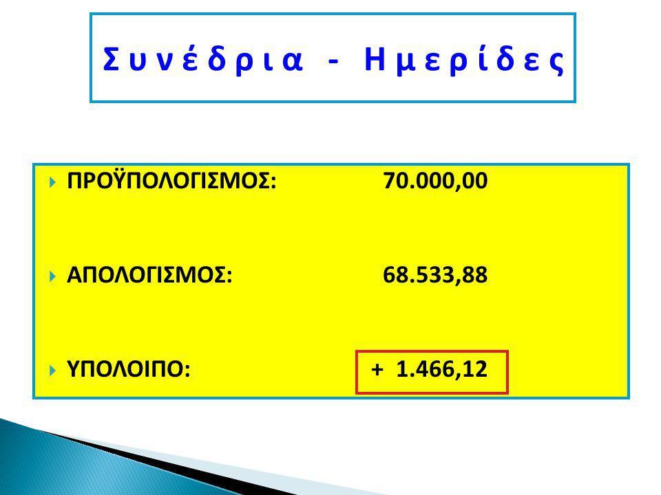  ΠΡΟΫΠΟΛΟΓΙΣΜΟΣ: 70.000,00  ΑΠΟΛΟΓΙΣΜΟΣ: 68.533,88  ΥΠΟΛΟΙΠΟ:+ 1.466,12 Σ υ ν έ δ ρ ι α - Η μ ε ρ ί δ ε ς