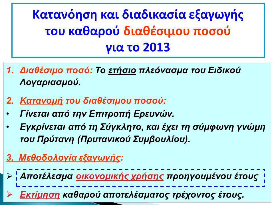 Κατανόηση και διαδικασία εξαγωγής του καθαρού διαθέσιμου ποσού για το 2013 1.Διαθέσιμο ποσό: Το ετήσιο πλεόνασμα του Ειδικού Λογαριασμού.