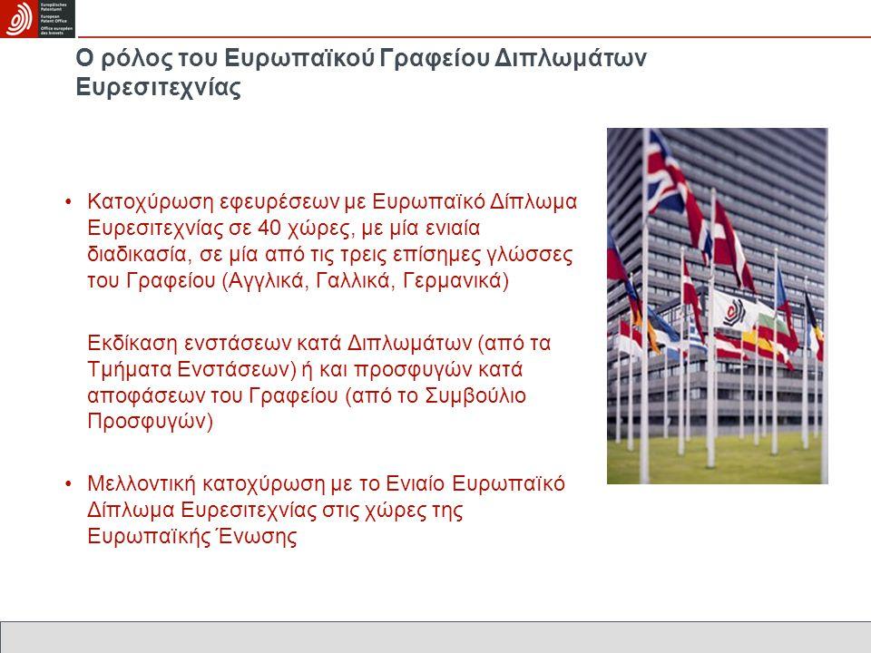 Ο ρόλος του Ευρωπαïκού Γραφείου Διπλωμάτων Ευρεσιτεχνίας Κατοχύρωση εφευρέσεων με Ευρωπαïκό Δίπλωμα Ευρεσιτεχνίας σε 40 χώρες, με μία ενιαία διαδικασί