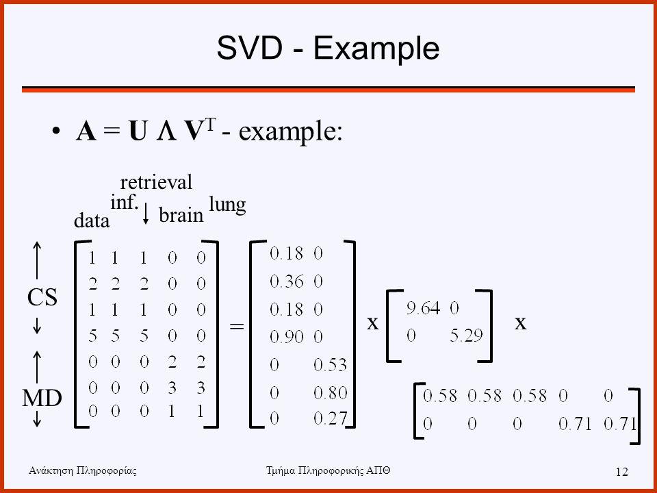Ανάκτηση ΠληροφορίαςΤμήμα Πληροφορικής ΑΠΘ 12 SVD - Example A = U  V T - example: data inf. retrieval brain lung = CS MD xx