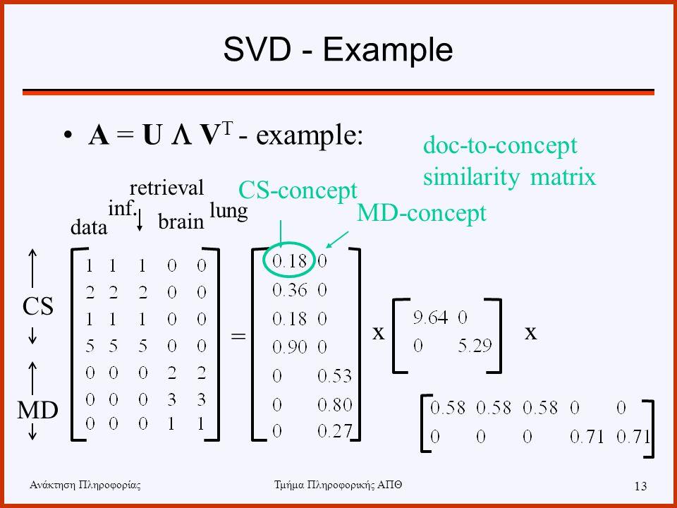 Ανάκτηση ΠληροφορίαςΤμήμα Πληροφορικής ΑΠΘ 13 SVD - Example A = U  V T - example: data inf. retrieval brain lung = CS MD xx CS-concept MD-concept doc