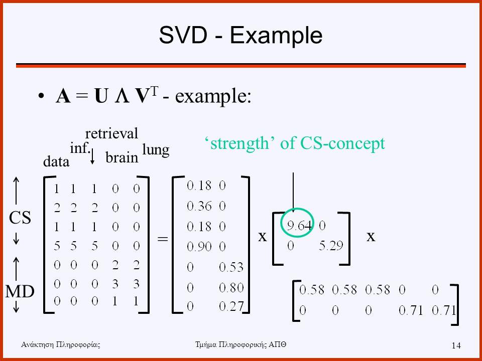 Ανάκτηση ΠληροφορίαςΤμήμα Πληροφορικής ΑΠΘ 14 SVD - Example A = U  V T - example: data inf. retrieval brain lung = CS MD xx 'strength' of CS-concept
