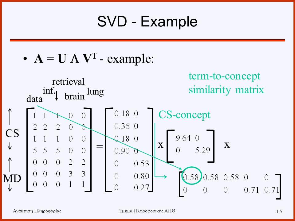 Ανάκτηση ΠληροφορίαςΤμήμα Πληροφορικής ΑΠΘ 15 SVD - Example A = U  V T - example: data inf. retrieval brain lung = CS MD xx term-to-concept similarit
