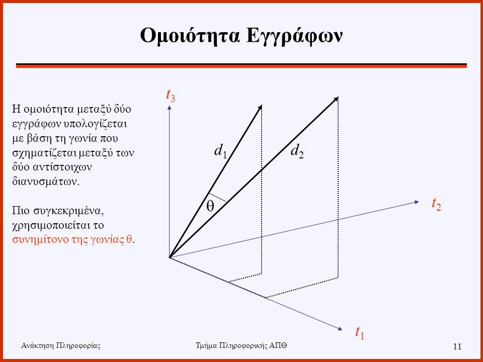 Ανάκτηση ΠληροφορίαςΤμήμα Πληροφορικής ΑΠΘ 11 Ομοιότητα Εγγράφων t1t1 t2t2 t3t3 d1d1 d2d2  Η ομοιότητα μεταξύ δύο εγγράφων υπολογίζεται με βάση τη γωνία που σχηματίζεται μεταξύ των δύο αντίστοιχων διανυσμάτων.