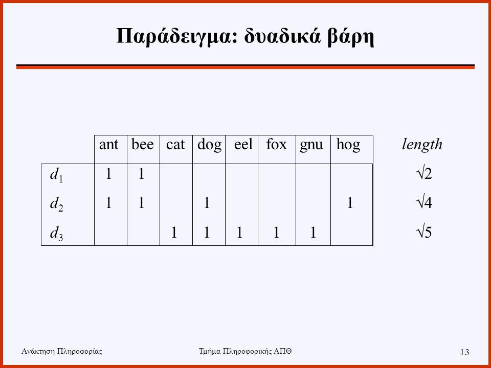 Ανάκτηση ΠληροφορίαςΤμήμα Πληροφορικής ΑΠΘ 13 Παράδειγμα: δυαδικά βάρη ant bee cat dog eel fox gnu hog length d 1 1 1  2 d 2 1 1 1 1  4 d 3 1 1 1 1 1  5