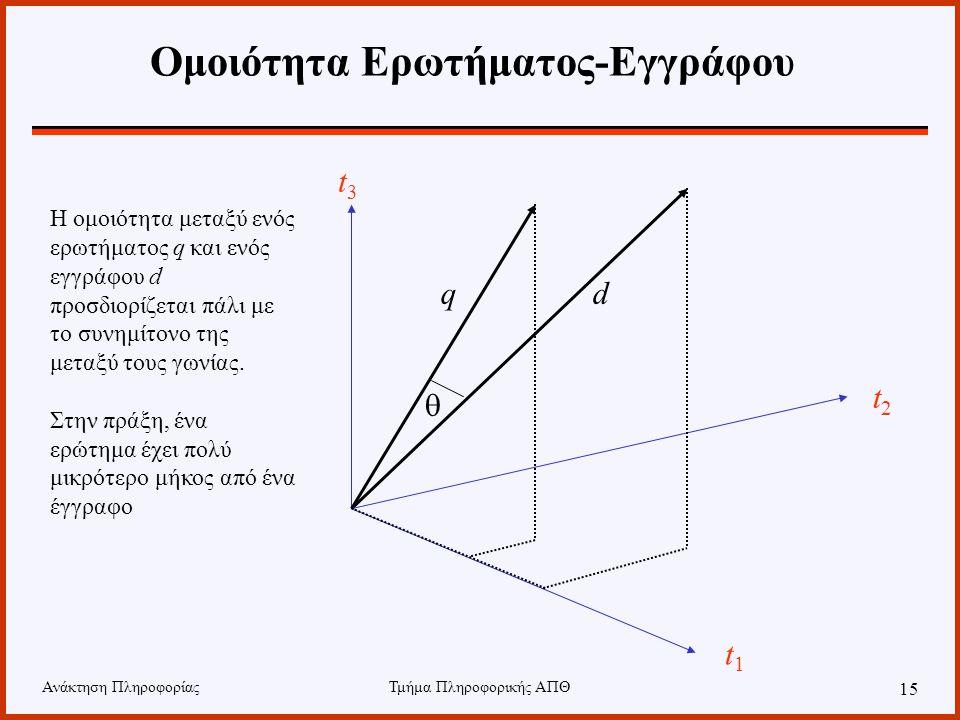 Ανάκτηση ΠληροφορίαςΤμήμα Πληροφορικής ΑΠΘ 15 Ομοιότητα Ερωτήματος-Εγγράφου t1t1 t2t2 t3t3 qd  Η ομοιότητα μεταξύ ενός ερωτήματος q και ενός εγγράφου d προσδιορίζεται πάλι με το συνημίτονο της μεταξύ τους γωνίας.