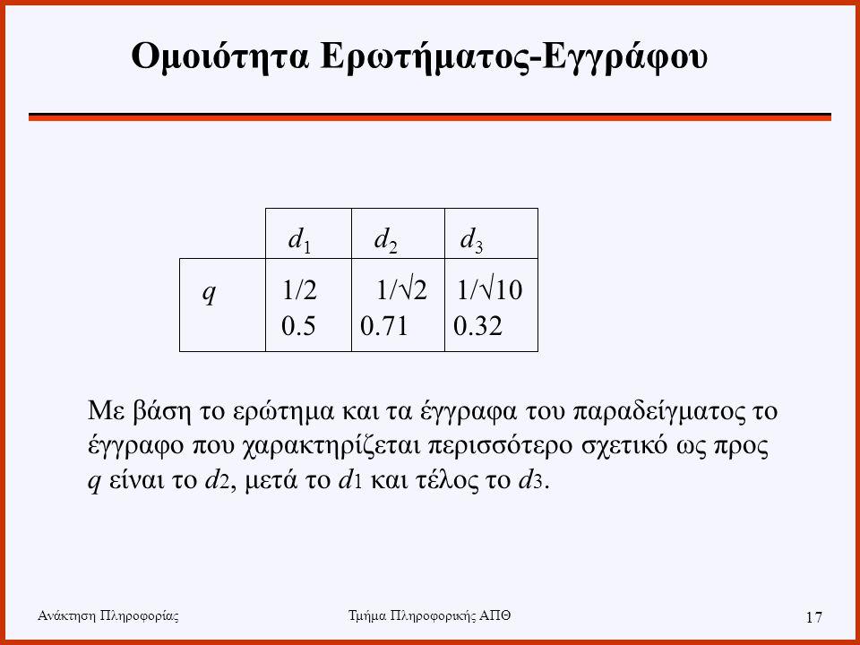 Ανάκτηση ΠληροφορίαςΤμήμα Πληροφορικής ΑΠΘ 17 d 1 d 2 d 3 q 1/2 1/√2 1/√10 0.5 0.71 0.32 Με βάση το ερώτημα και τα έγγραφα του παραδείγματος το έγγραφο που χαρακτηρίζεται περισσότερο σχετικό ως προς q είναι το d 2, μετά το d 1 και τέλος το d 3.