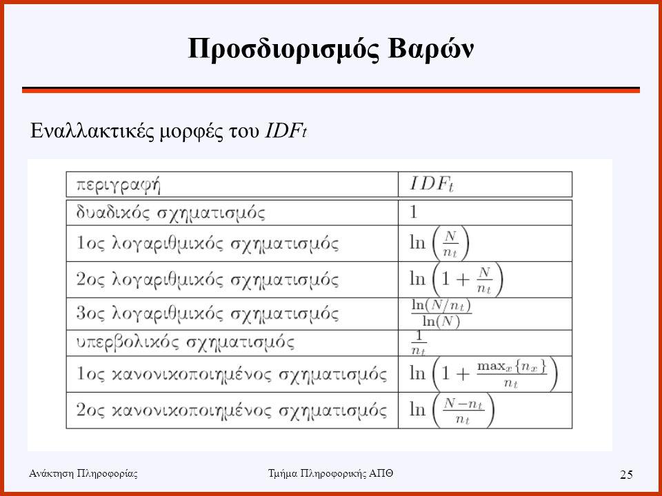 Ανάκτηση ΠληροφορίαςΤμήμα Πληροφορικής ΑΠΘ 25 Προσδιορισμός Βαρών Εναλλακτικές μορφές του IDF t