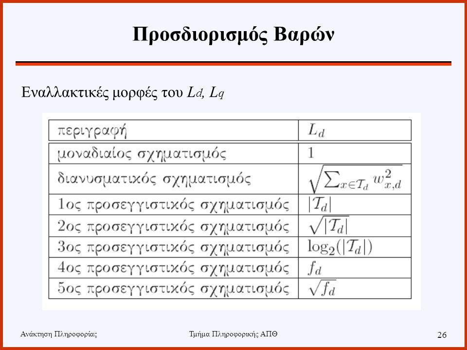 Ανάκτηση ΠληροφορίαςΤμήμα Πληροφορικής ΑΠΘ 26 Προσδιορισμός Βαρών Εναλλακτικές μορφές του L d, L q
