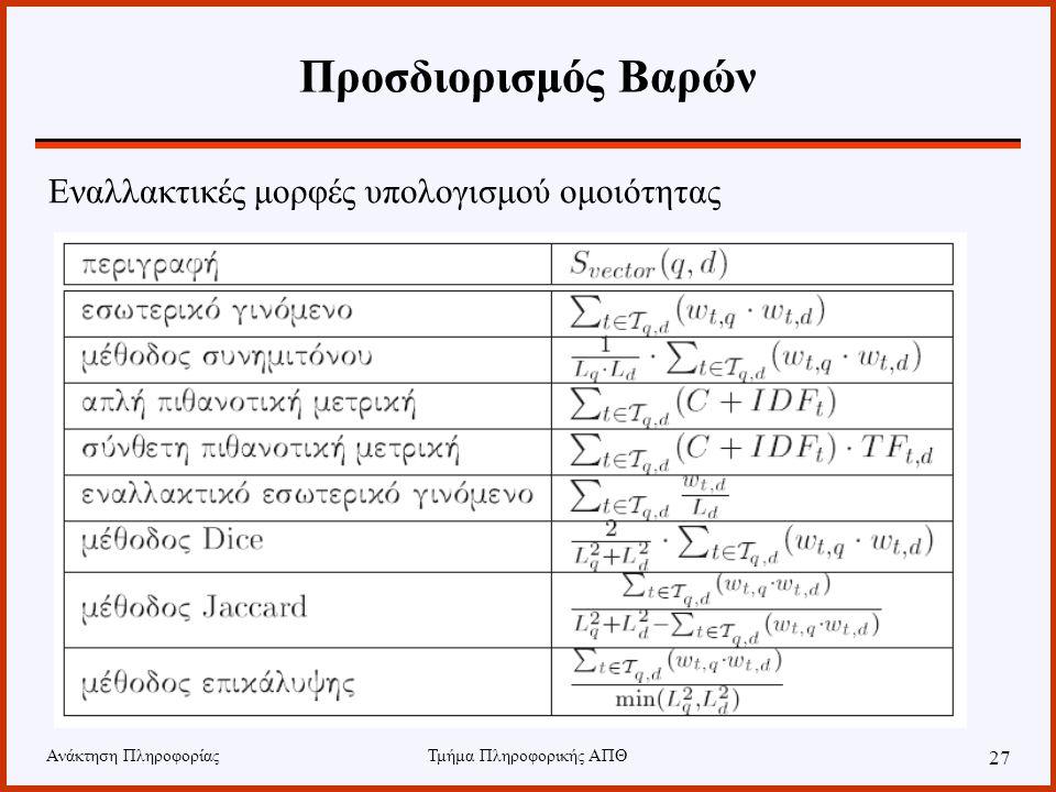 Ανάκτηση ΠληροφορίαςΤμήμα Πληροφορικής ΑΠΘ 27 Εναλλακτικές μορφές υπολογισμού ομοιότητας Προσδιορισμός Βαρών