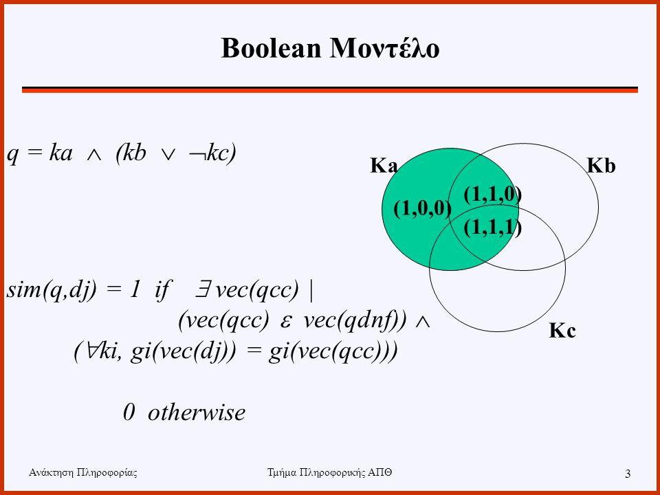 Ανάκτηση ΠληροφορίαςΤμήμα Πληροφορικής ΑΠΘ 3 Boolean Μοντέλο q = ka  (kb   kc) sim(q,dj) = 1 if  vec(qcc) | (vec(qcc)  vec(qdnf))  (  ki, gi(vec(dj)) = gi(vec(qcc))) 0 otherwise (1,1,1) (1,0,0) (1,1,0) KaKb Kc