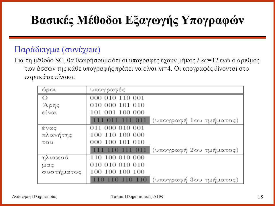 Ανάκτηση ΠληροφορίαςΤμήμα Πληροφορικής ΑΠΘ 15 Βασικές Μέθοδοι Εξαγωγής Υπογραφών Παράδειγμα (συνέχεια) Για τη μέθοδο SC, θα θεωρήσουμε ότι οι υπογραφές έχουν μήκος F SC =12 ενώ ο αριθμός των άσσων της κάθε υπογραφής πρέπει να είναι m=4.