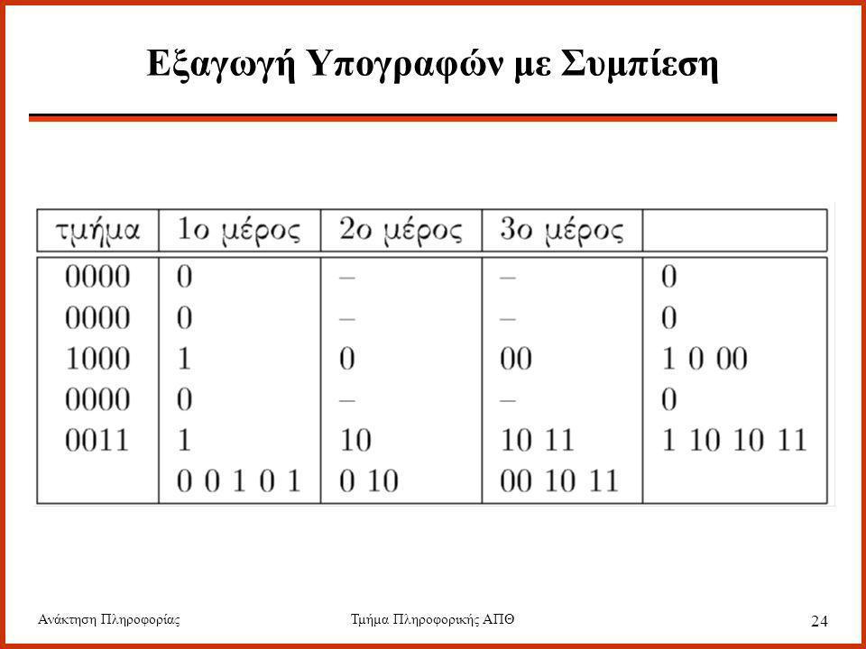 Ανάκτηση ΠληροφορίαςΤμήμα Πληροφορικής ΑΠΘ 24 Εξαγωγή Υπογραφών με Συμπίεση