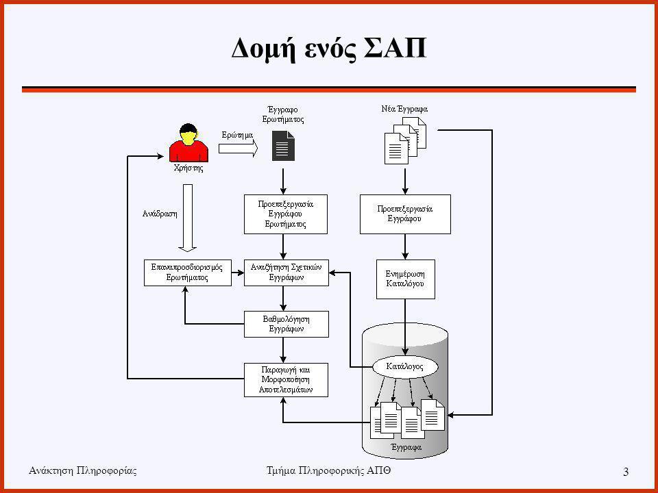 Ανάκτηση ΠληροφορίαςΤμήμα Πληροφορικής ΑΠΘ 3 Δομή ενός ΣΑΠ