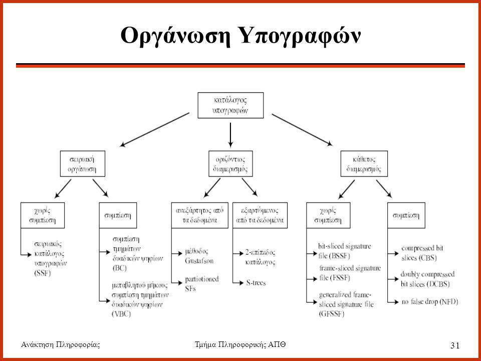 Ανάκτηση ΠληροφορίαςΤμήμα Πληροφορικής ΑΠΘ 31 Οργάνωση Υπογραφών