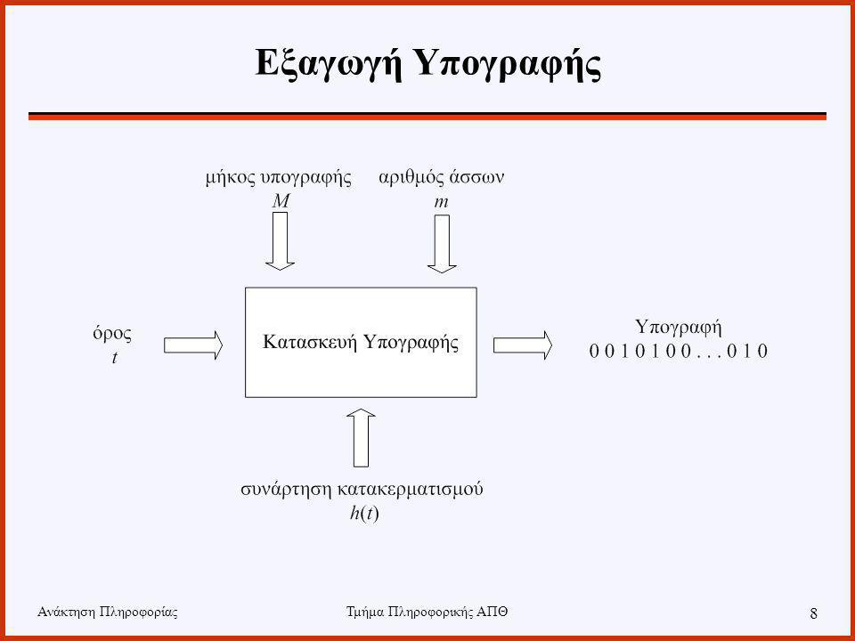 Ανάκτηση ΠληροφορίαςΤμήμα Πληροφορικής ΑΠΘ 8 Εξαγωγή Υπογραφής