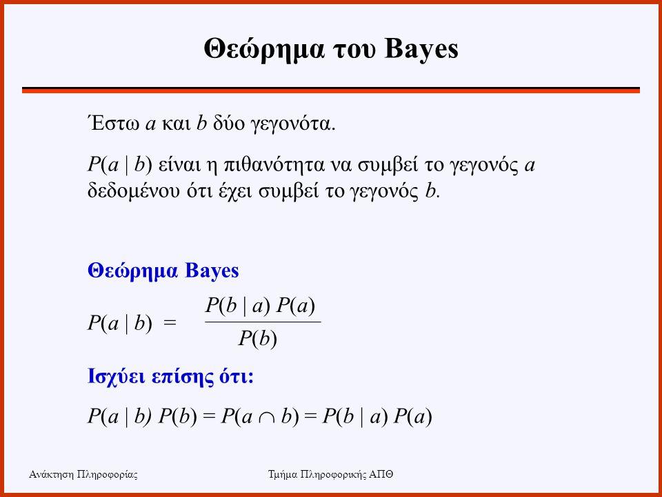 Ανάκτηση ΠληροφορίαςΤμήμα Πληροφορικής ΑΠΘ Θεώρημα του Bayes Έστω a και b δύο γεγονότα. P(a | b) είναι η πιθανότητα να συμβεί το γεγονός a δεδομένου ό