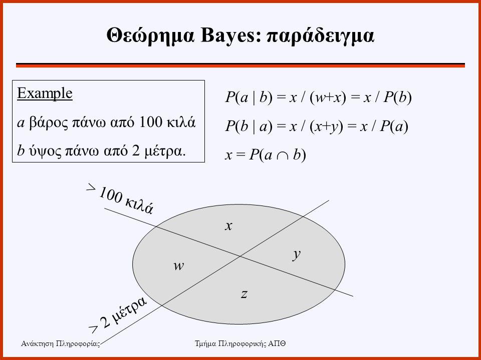 Ανάκτηση ΠληροφορίαςΤμήμα Πληροφορικής ΑΠΘ Θεώρημα Bayes: παράδειγμα Example a βάρος πάνω από 100 κιλά b ύψος πάνω από 2 μέτρα. > 100 κιλά > 2 μέτρα w
