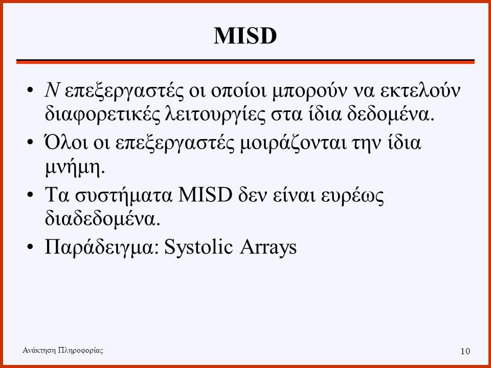 Ανάκτηση Πληροφορίας 9 SIMD Παράδειγμα P1 P2 P3 Data Stream 1 Data Stream 2 Data Stream 3 Λειτουργία 1