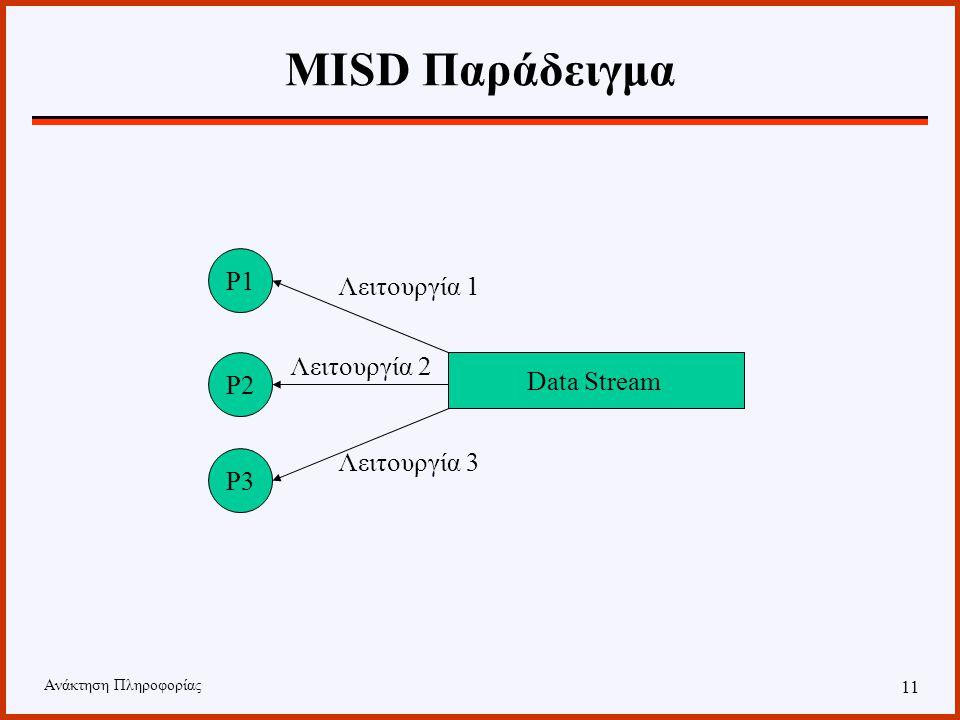 Ανάκτηση Πληροφορίας 10 MISD Ν επεξεργαστές οι οποίοι μπορούν να εκτελούν διαφορετικές λειτουργίες στα ίδια δεδομένα. Όλοι οι επεξεργαστές μοιράζονται